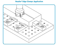 Nuzzler® Edge Clamps Application
