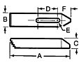 Serrated End Clamps_2